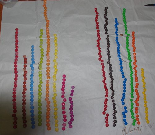 Finished Lolly Graphs