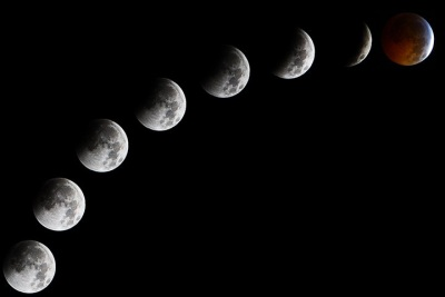 Lunar Eclipse Series