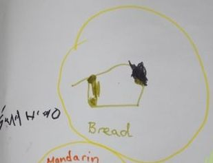 observation on bread